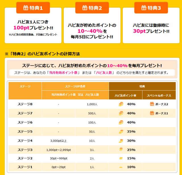 ハピタス紹介制度.PNG